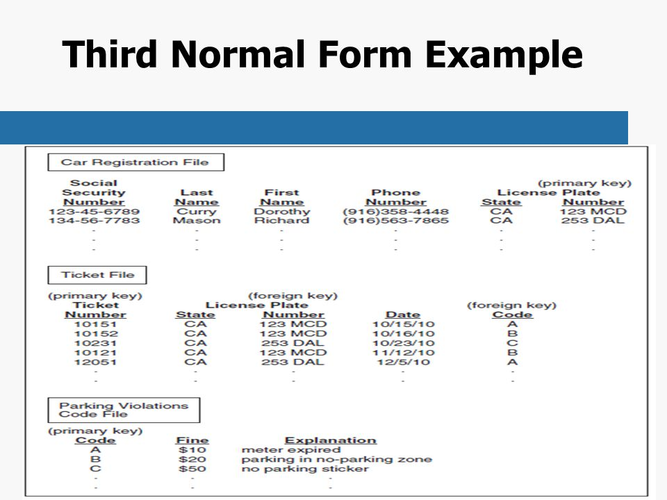 Third Normal Form Example