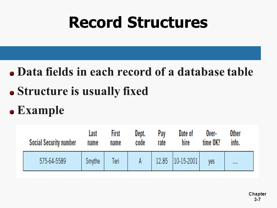 Record Structures Data fields in each record of a database table
