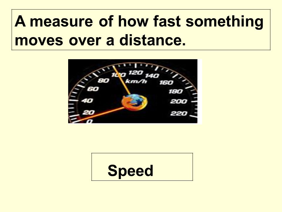 how to learn something fast