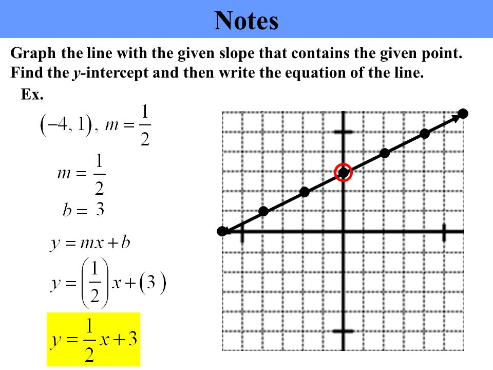 Write the standard form of the equation of the line described.