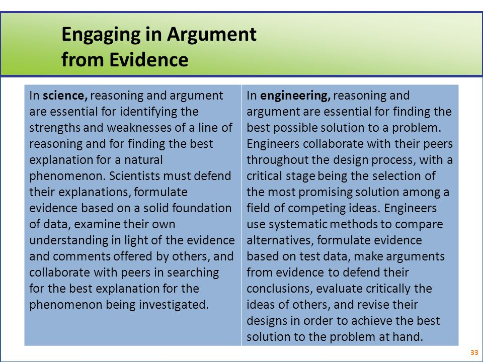 critically evaluate the design argument Synonyms for critically at thesauruscom with free online thesaurus, antonyms, and definitions find descriptive alternatives for critically.