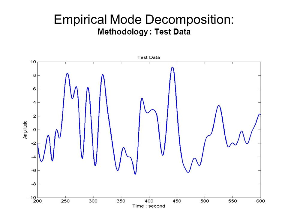 empirical mode decomposition thesis The empirical mode decomposition (emd) method is based on an algorithm that allows users to conduct a data-driven analysis that is more fitting with non-stationary signals that have changes in the frequency structure within a short period of time.