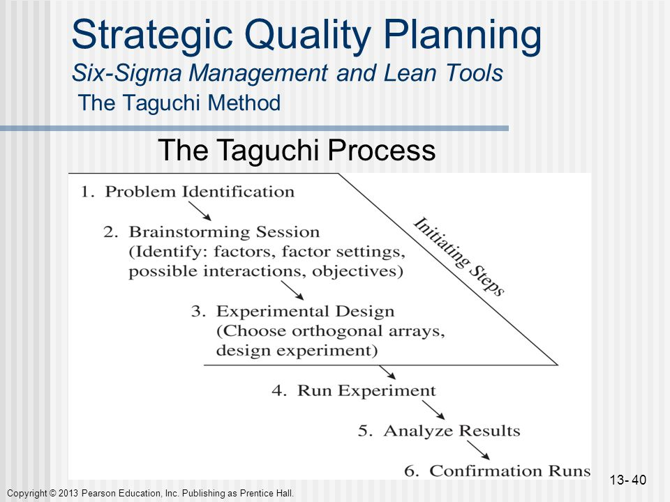 six sigma quality planning essay Applying lean six sigma quality management techniques allows service management professionals to eliminate activities that add no value to customers, decrease costs.