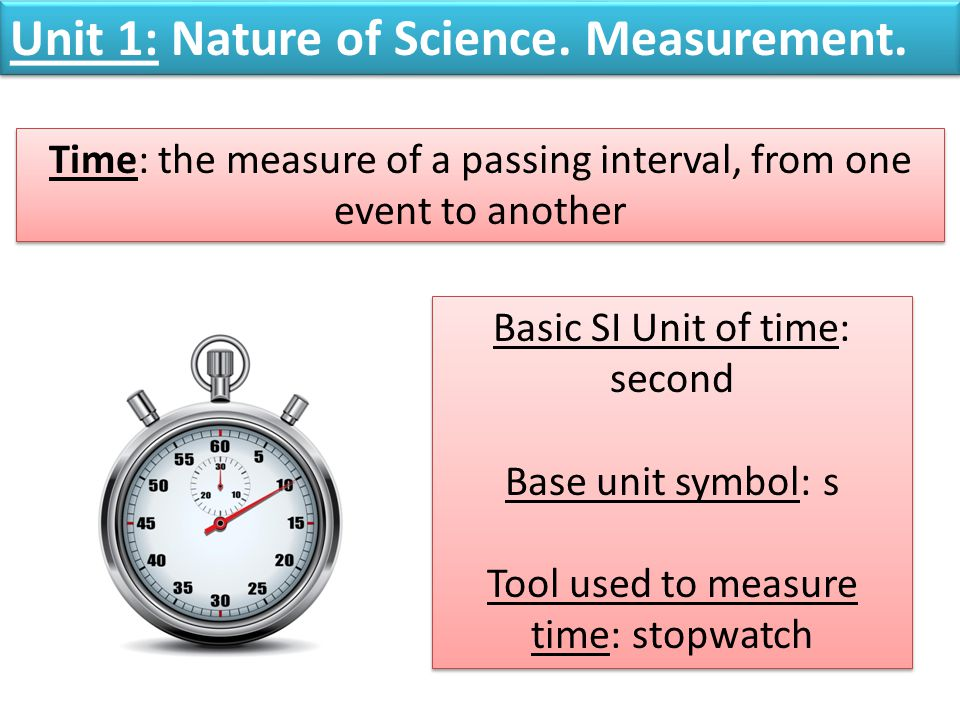 Unit 1: Nature of Science. Measurement.