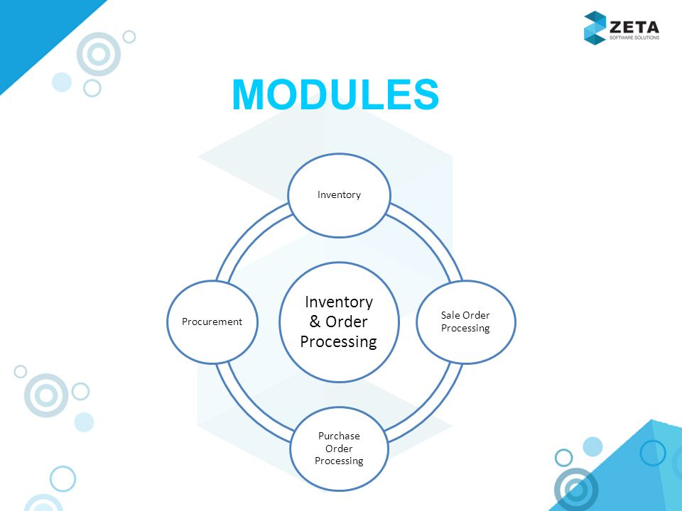 MODULES Inventory & Order Processing Inventory Sale Order Processing