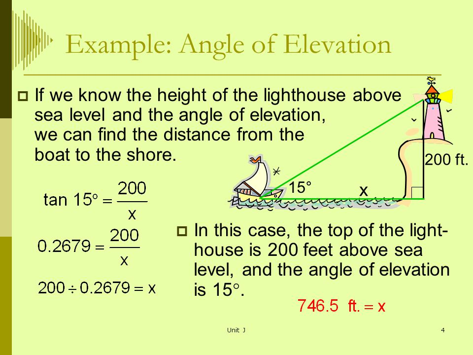 Angles Of Elevation And Depression Ppt Video Online Download - Find elevation above sea level