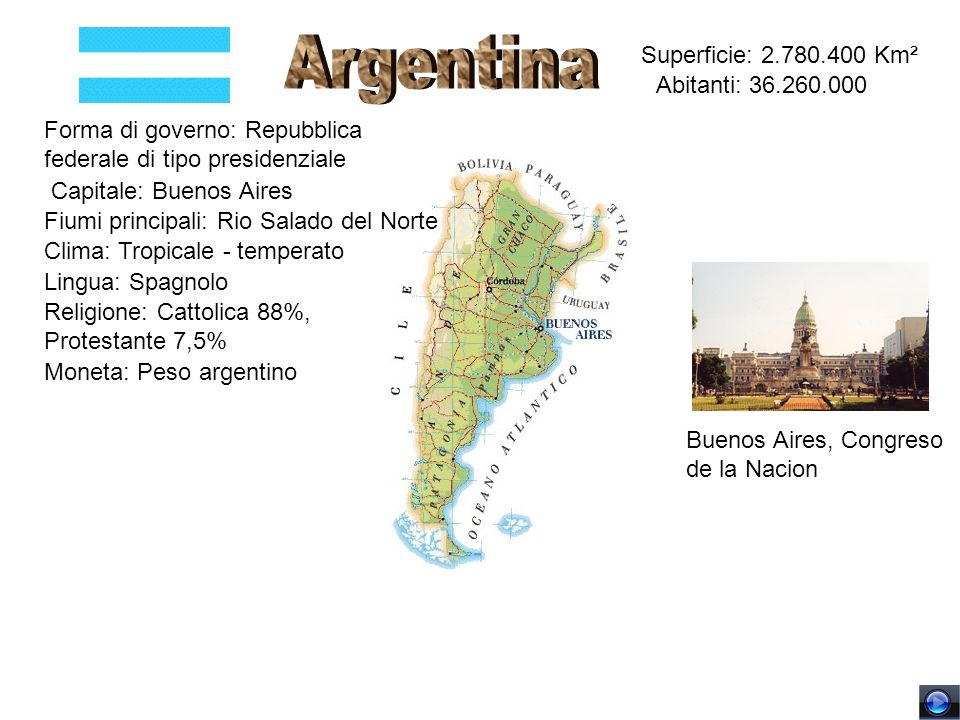 Argentina Superficie: 2.780.400 Km² Abitanti: 36.260.000