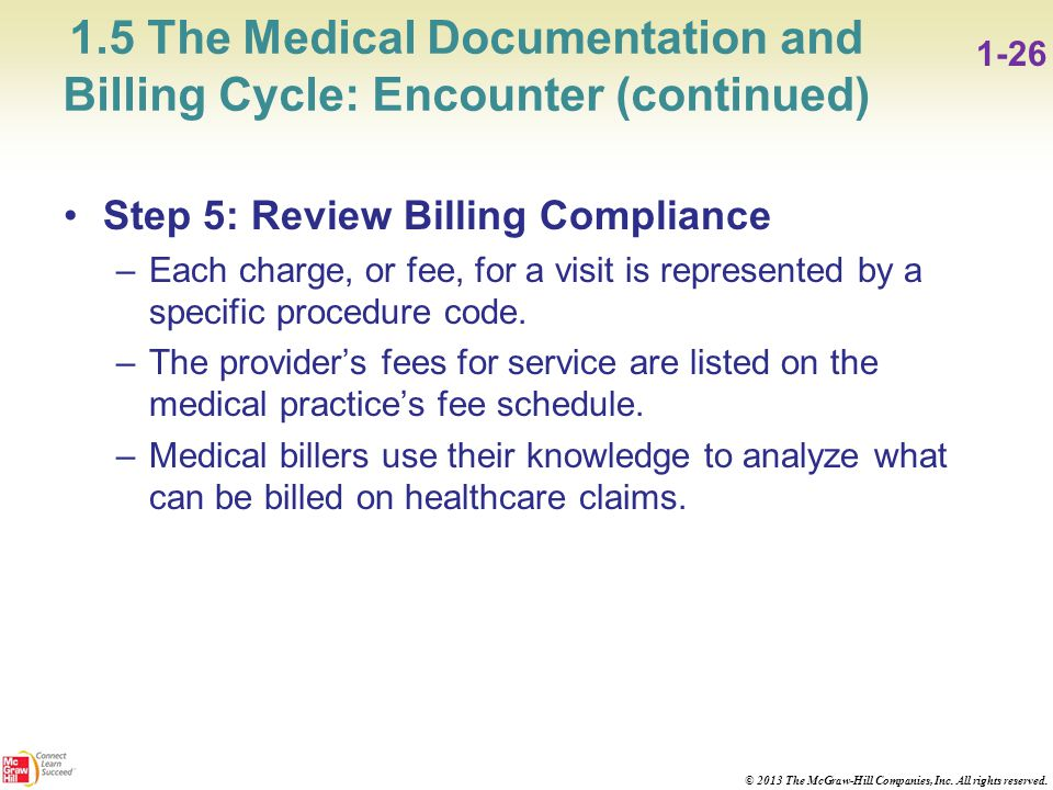 the steps in the medical billing Steps in the medical billing process donna kimble hcr 220 october 20, 2013 harry holt step1 preregister patients all patients appointments are scheduled.