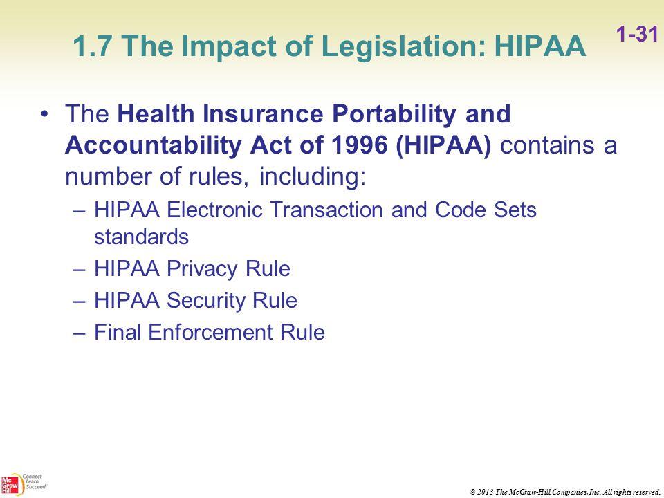 impact of the health insurance portability Health insurance and health care health insurance portability and accountability act of health insurance portability and accountability act of 1996.