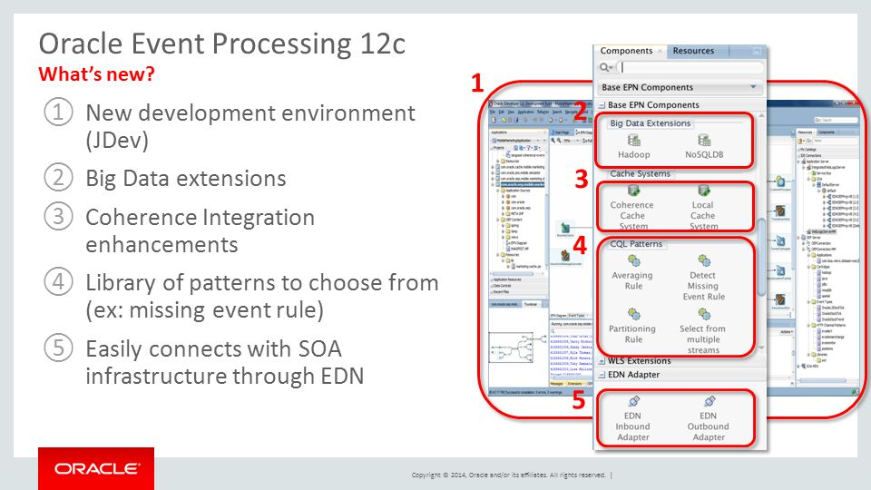 Oracle Event Processing 12c