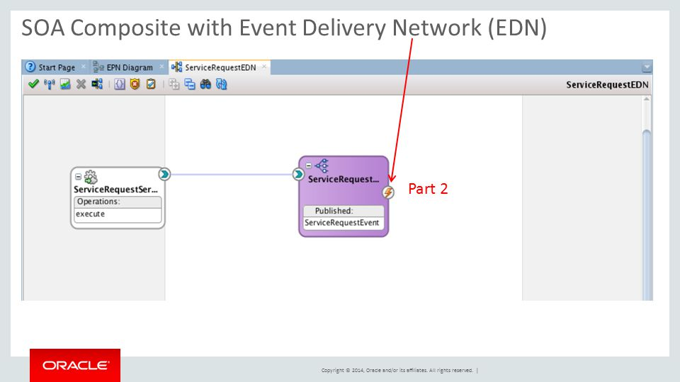 SOA Composite with Event Delivery Network (EDN)