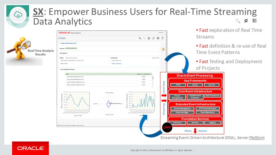 SX: Empower Business Users for Real-Time Streaming Data Analytics