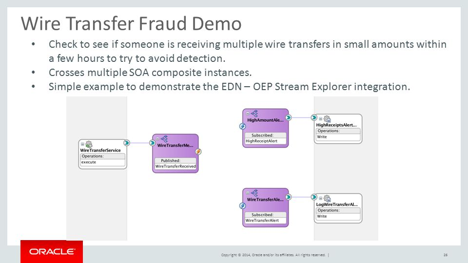 Wire Transfer Fraud Demo