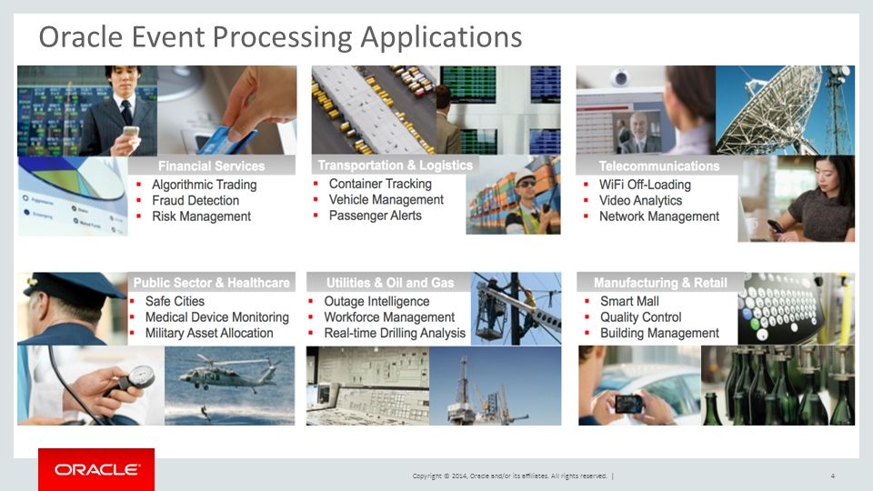 Oracle Event Processing Applications