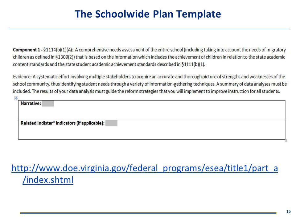 The Schoolwide Plan Template