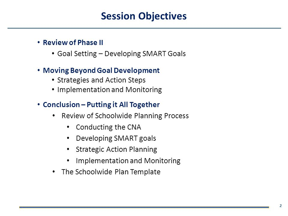 Session Objectives Review of Phase II