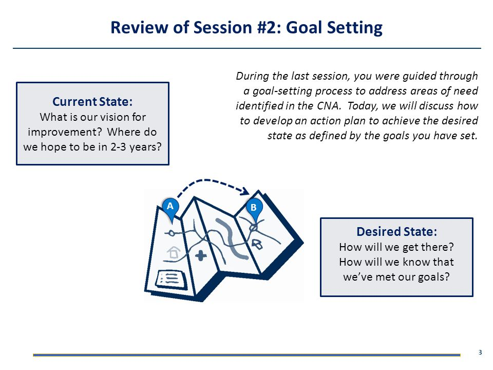 Review of Session #2: Goal Setting