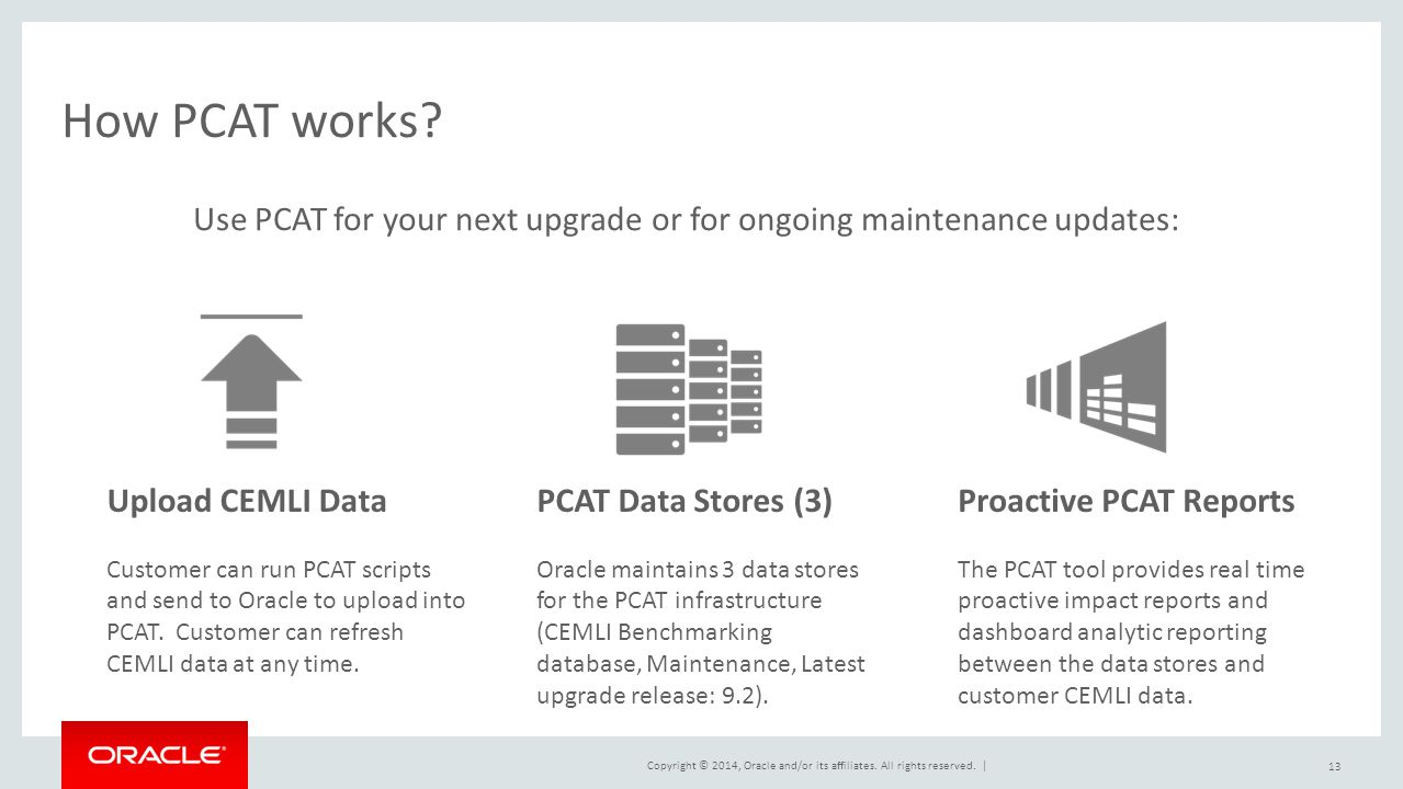 How PCAT works Use PCAT for your next upgrade or for ongoing maintenance updates: Upload CEMLI Data.