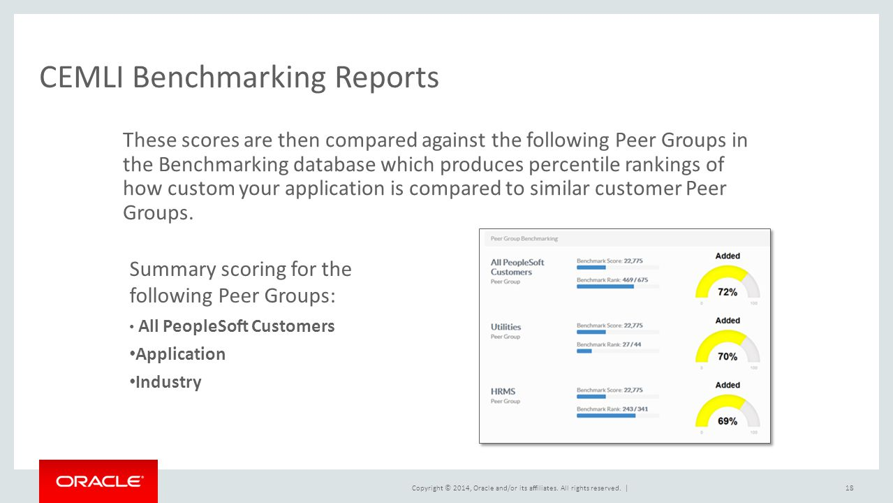 CEMLI Benchmarking Reports