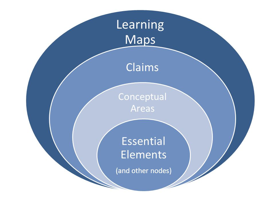 understanding the essential elements of Understanding the essential elements of work-based learning and its relevance to everyday clinical practice aim to critically review the work-based learning literature and explore the implications of the findings for the development of work-based learning programmes.