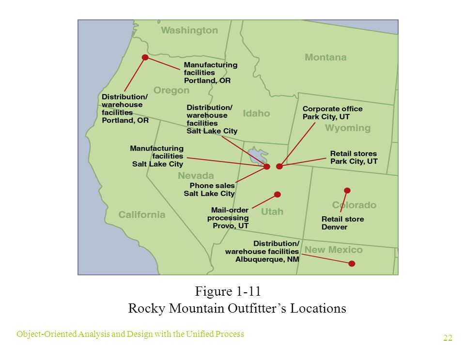 Rocky Mountain Outfitters, Midway: Hours, Address, Rocky Mountain Outfitters Reviews: 5/5