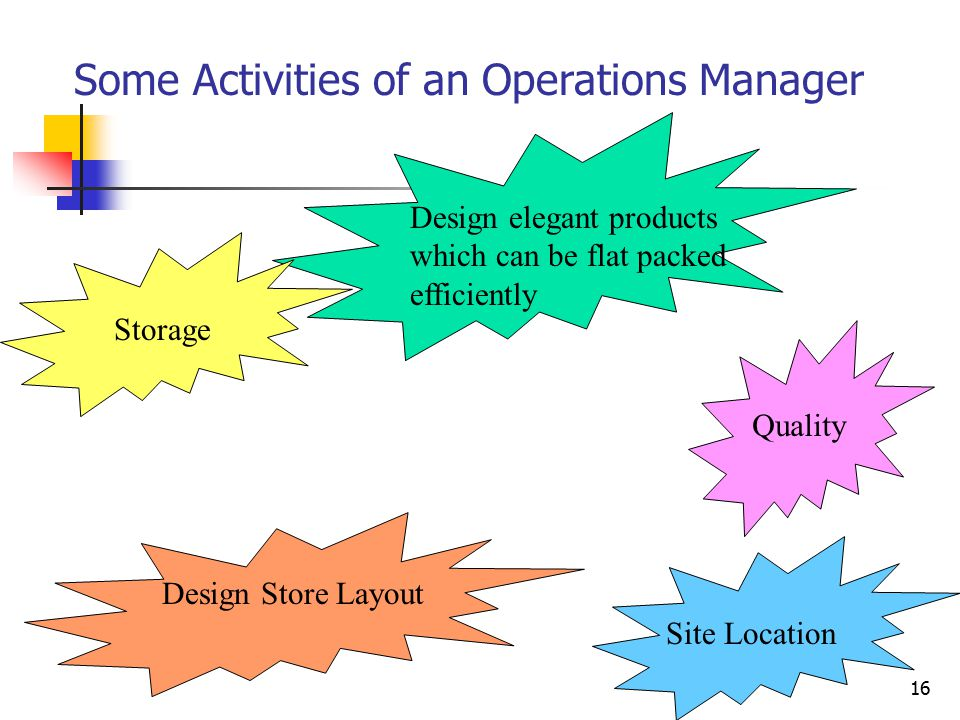 activities of operation manager Operations management the activities, decisions and responsibilities of managing the production and delivery of products and services broad definition of operations all the activities necessary for the fulfilment of customer requests.