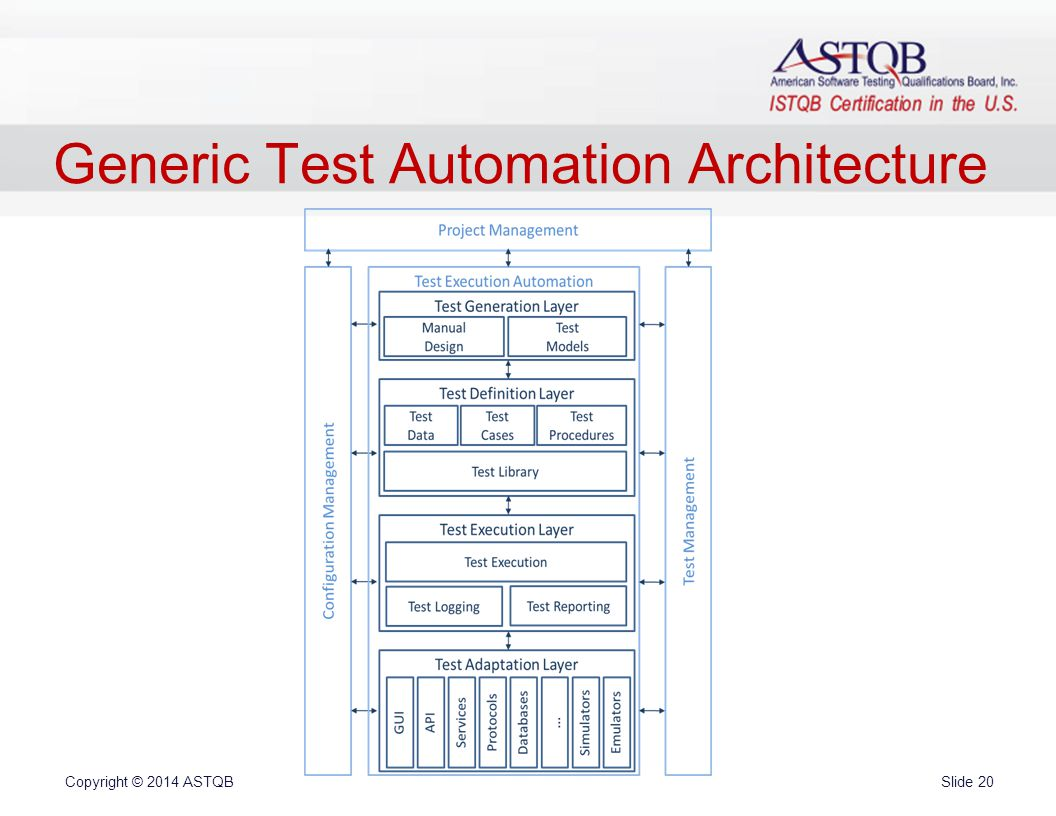 1 ppt video online download 20 generic test automation architecture xflitez Gallery