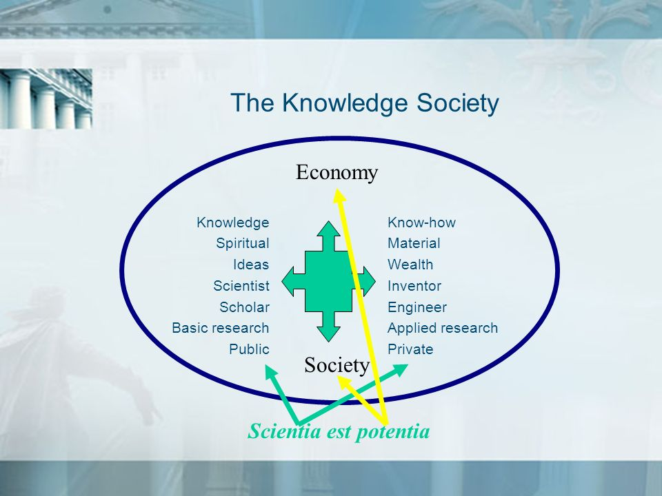 The Knowledge Society Economy Society Scientia est potentia Knowledge