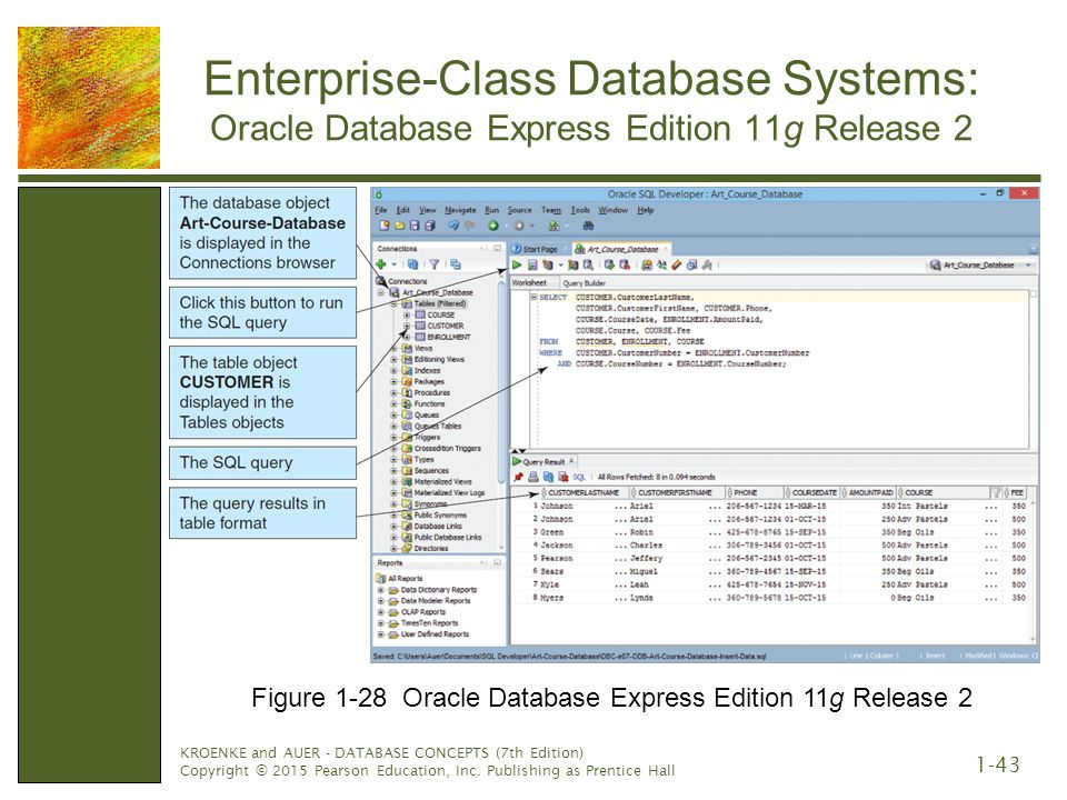 enterprise database systems Learn about working at enterprise database systems join linkedin today for free see who you know at enterprise database systems, leverage your professional network.