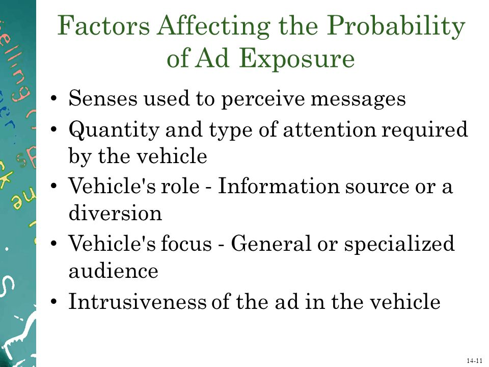 Factors Affecting the Probability of Ad Exposure