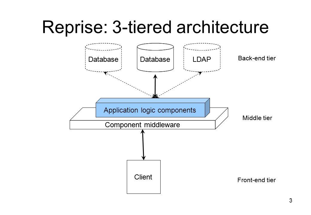 Three Tiered Architecture: Enterprise Java Beans (EJB)