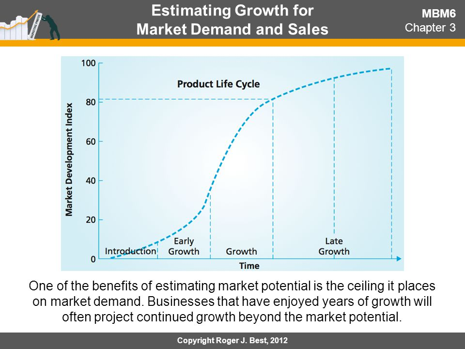 Estimating Growth for Market Demand and Sales