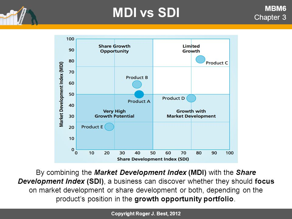 MDI vs SDI MBM6. Chapter 3.