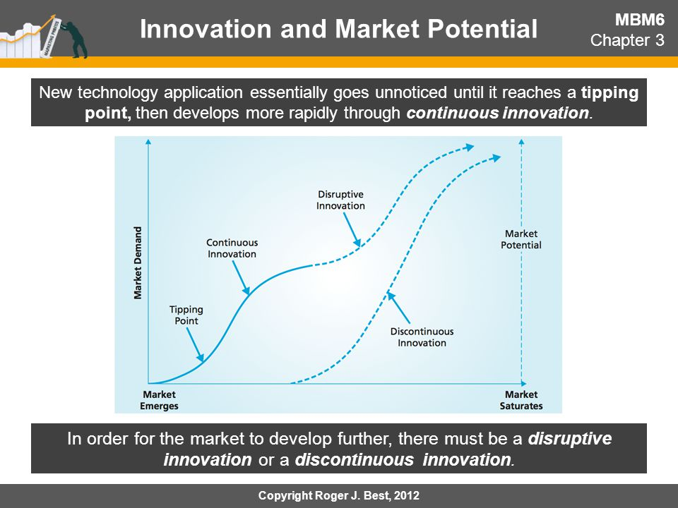 Innovation and Market Potential