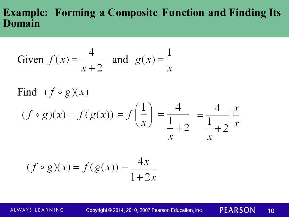 Example: Forming a Composite Function and Finding Its Domain