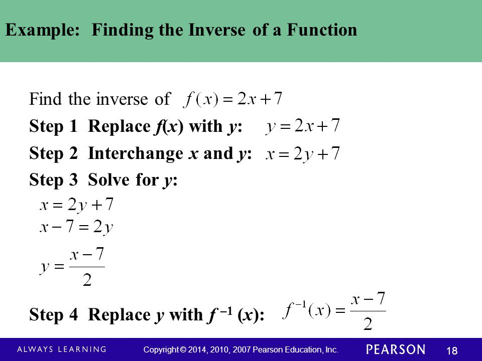 Example: Finding the Inverse of a Function
