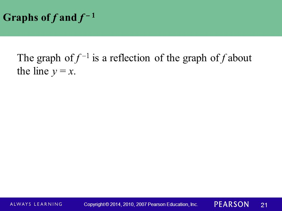 Graphs of f and f – 1 The graph of f –1 is a reflection of the graph of f about the line y = x.