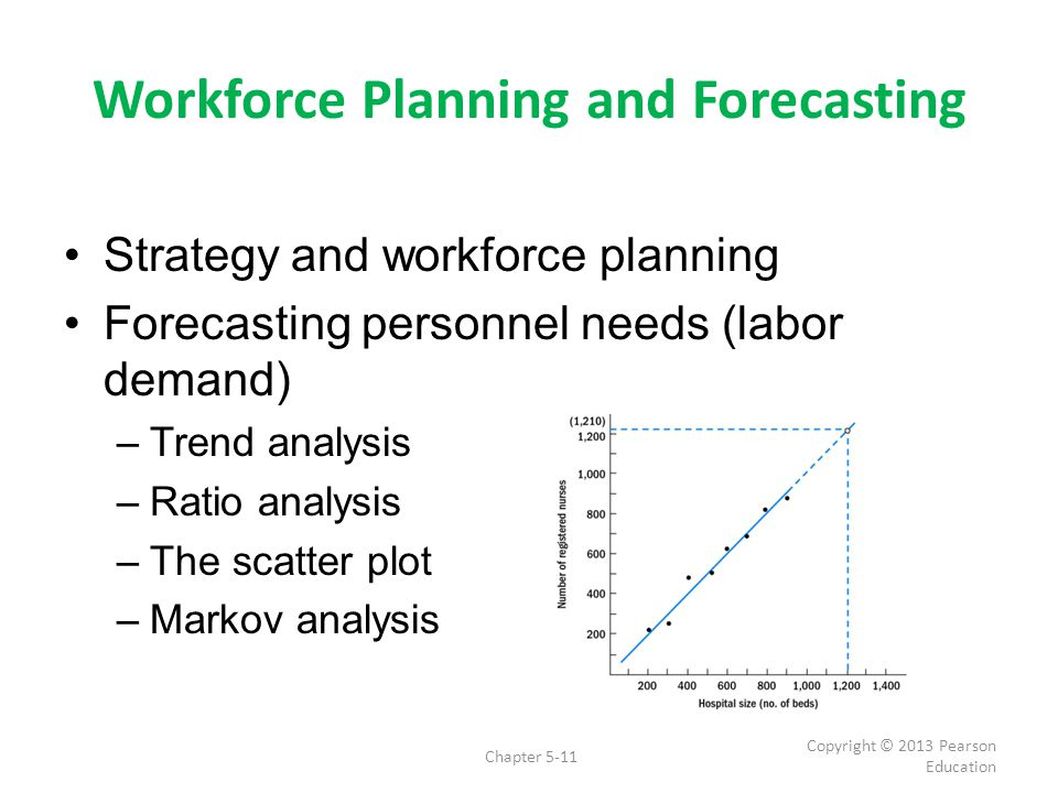 relationship between job analysis and workforce planning The purpose of job analysis is to study and better understand the underlying  of  a relationship between scores on a selection procedure and job  partners  specializing in career development and workforce planning.