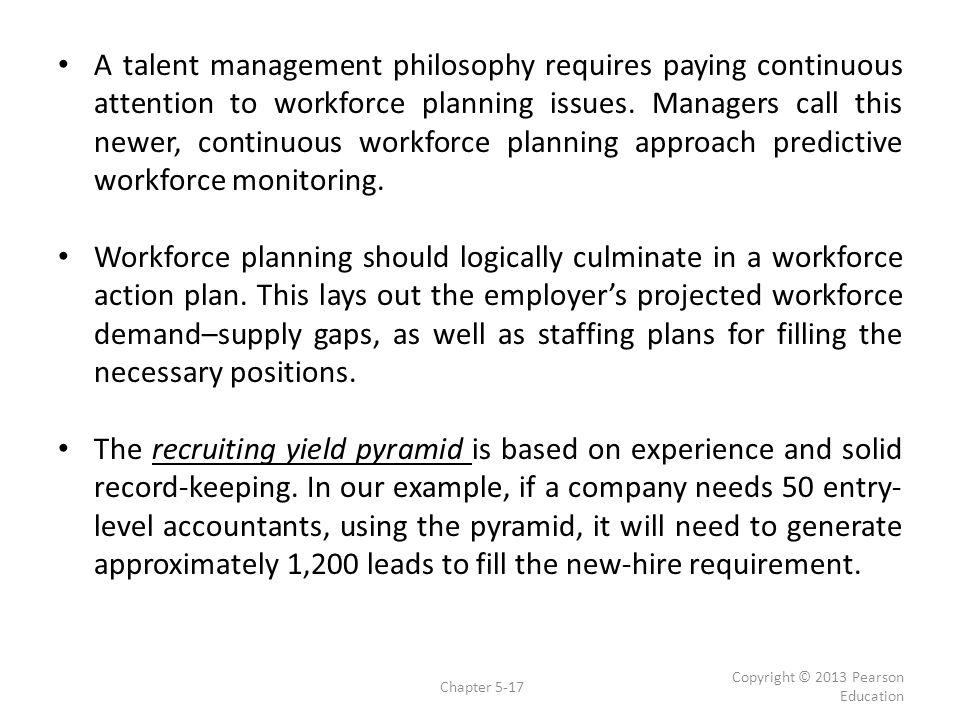 recruiting plan example