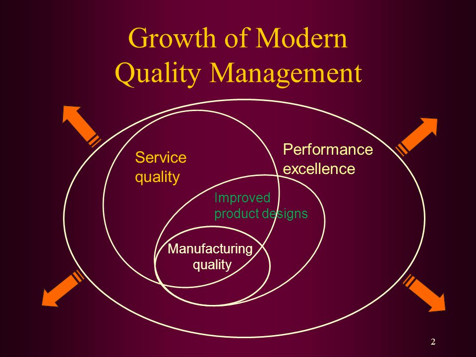 total quality management in the growing Total quality management in property/casualty insurance: an actuarial perspective lntroductiya statistical quality control, long a standard technique in the.