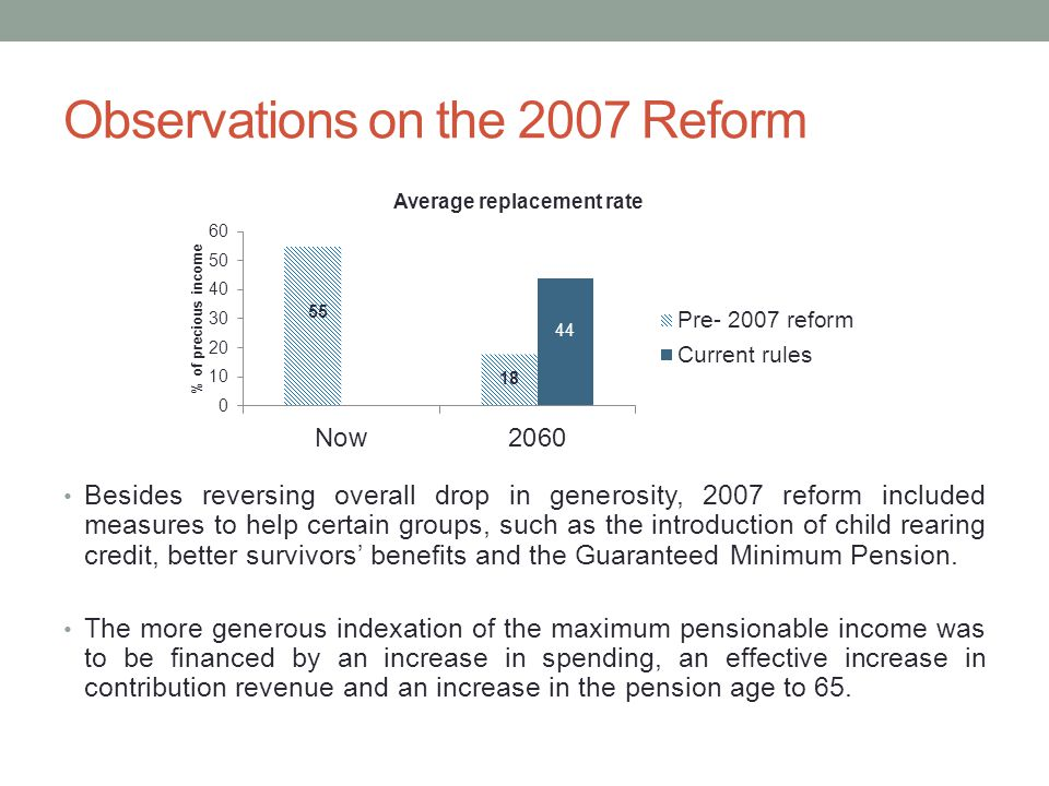 Observations on the 2007 Reform