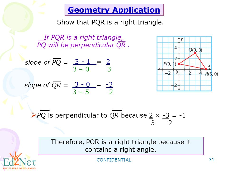Algebra1 Slopes Of Parallel And Perpendicular Lines Ppt