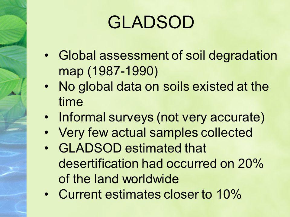Gladsod Global Assessment Of Soil Degradation Map 1987 1990