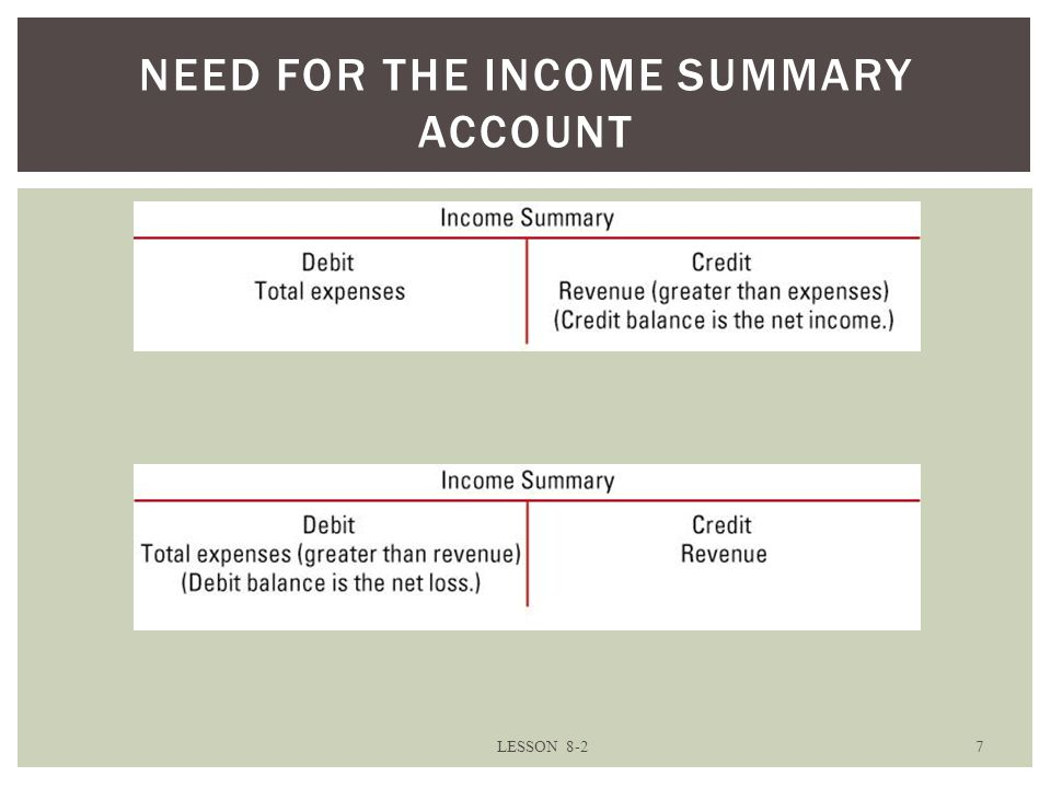 NEED FOR THE INCOME SUMMARY ACCOUNT