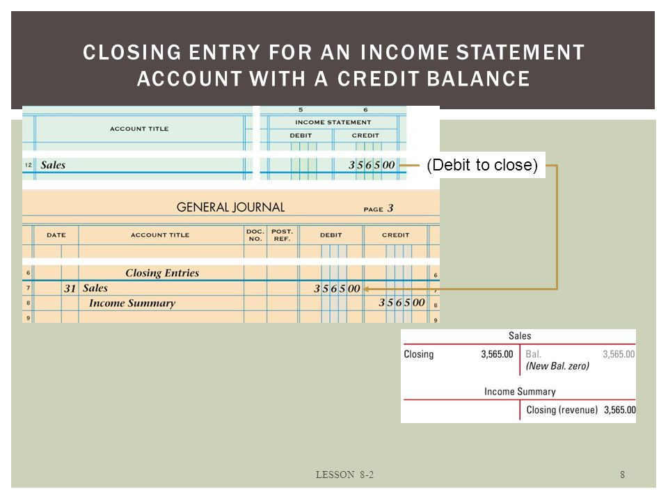 CLOSING ENTRY FOR AN INCOME STATEMENT ACCOUNT WITH A CREDIT BALANCE