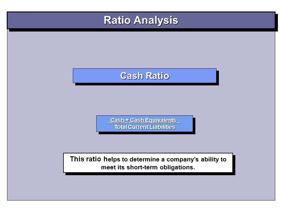 ratio analysis to determine corporate health Financial ratio analysis the use of financial ratios is a time-tested method of analyzing a business wall street investment firms, bank loan officers and knowledgeable business owners all use financial ratio analysis to learn more about a company's current financial health as well as its potential.