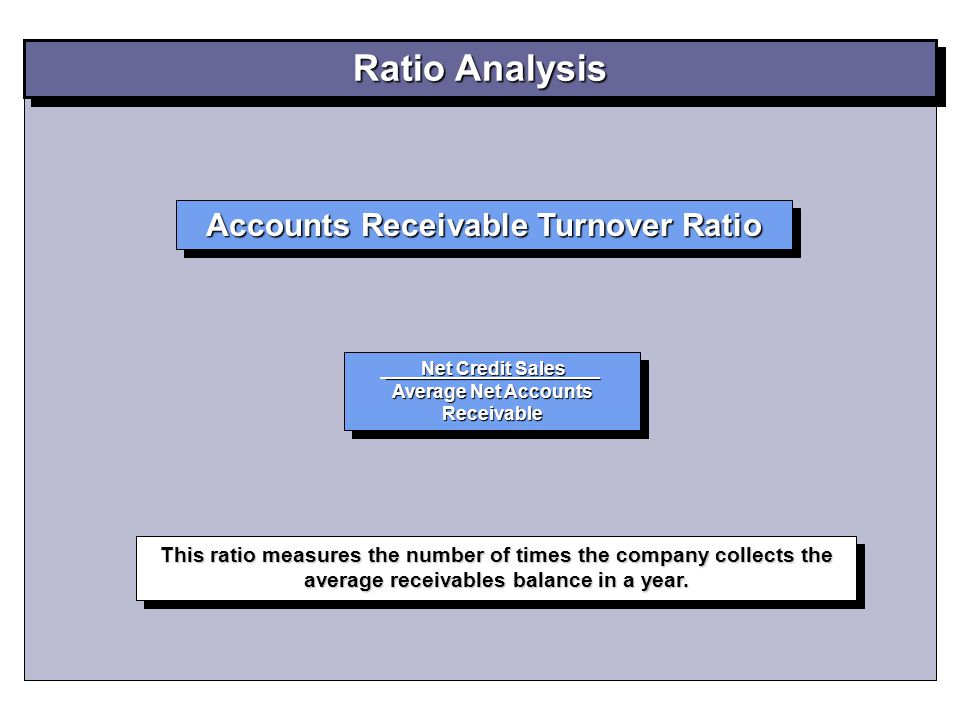 accounts receivable turnover Learn what the accounts receivable turnover ratio is, why it is important for your business, and see an example calculation.