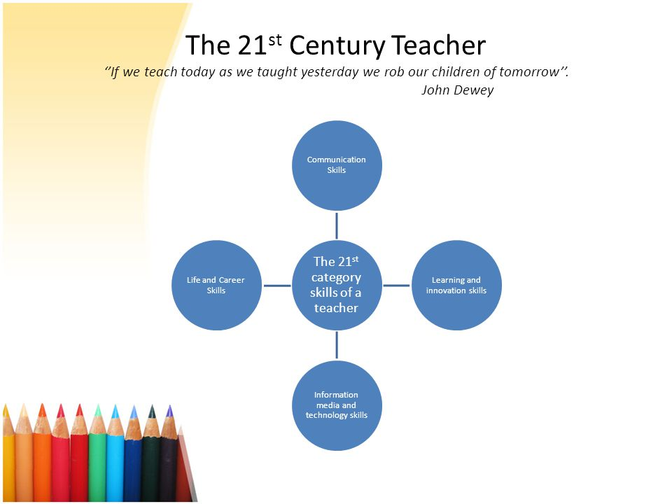 The 21st Century Teacher ''If we teach today as we taught yesterday we rob our children of tomorrow''. John Dewey