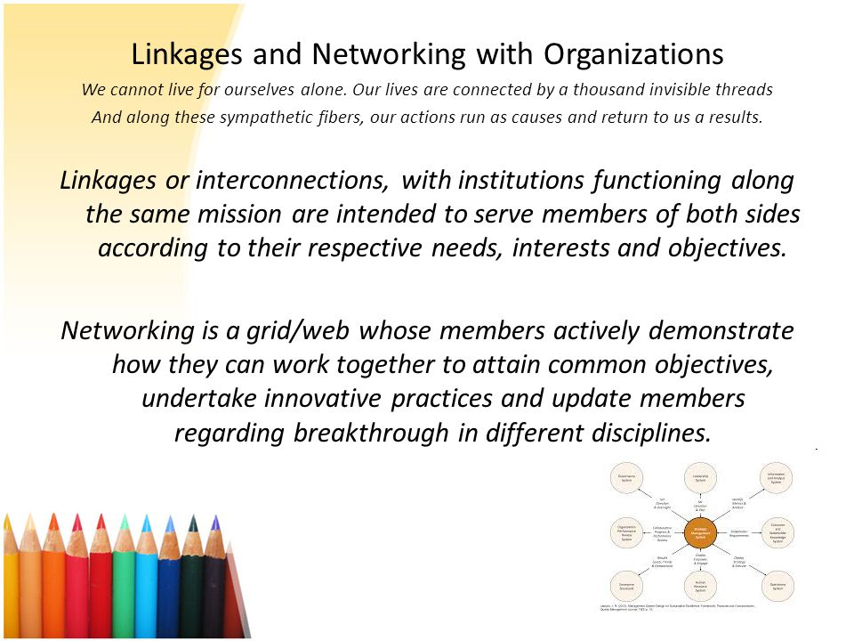 Linkages and Networking with Organizations