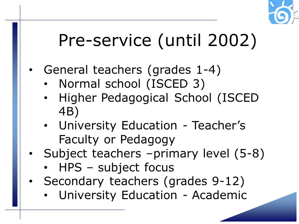 Pre-service (until 2002) General teachers (grades 1-4)